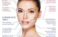 Blood Facials & PRP: A Natural Approach for Facial Rejuvenation