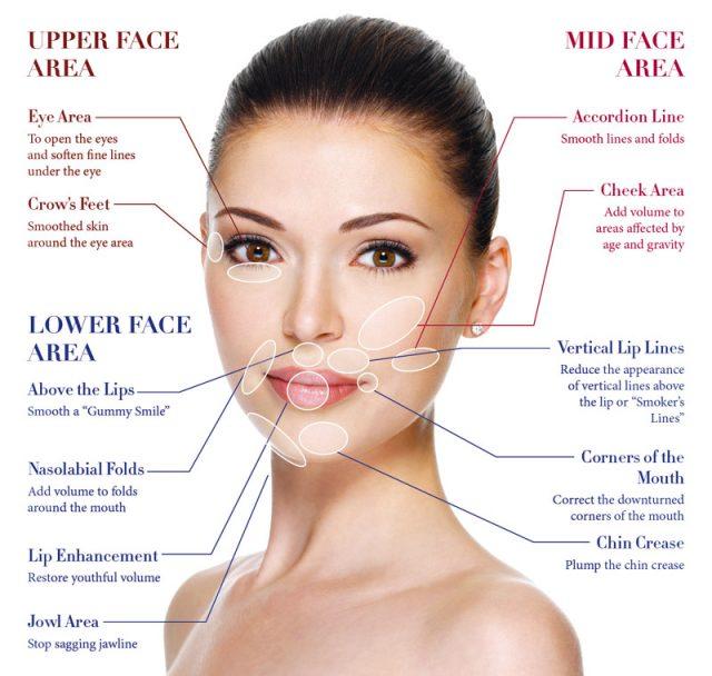 Blood Facials & PRP: A Natural Approach for Facial Rejuvenation